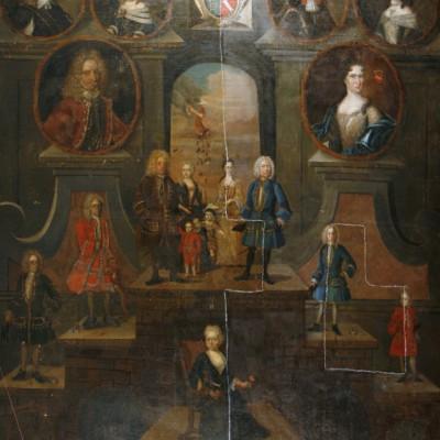 Von-Oeynhausen